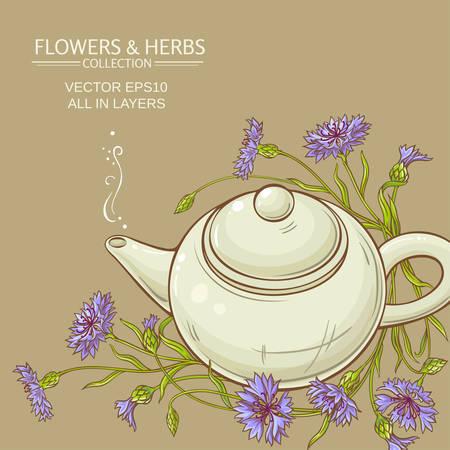 corn flower: corn flower tea in teapot vector background