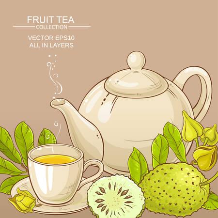 soursop tea vector background Illustration