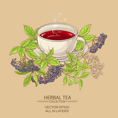 cup of elderberry tea