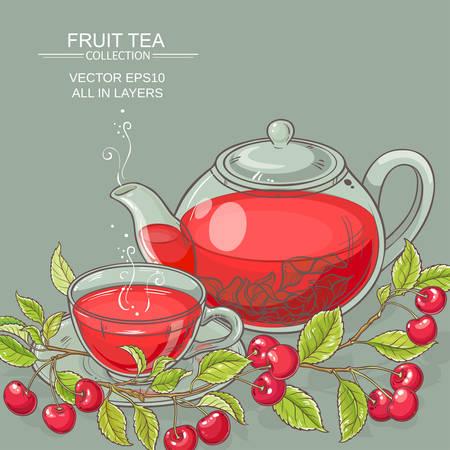 Cherry tea backgrond
