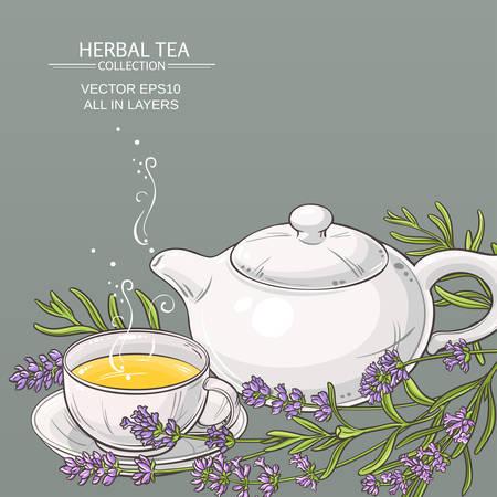 lavender tea background