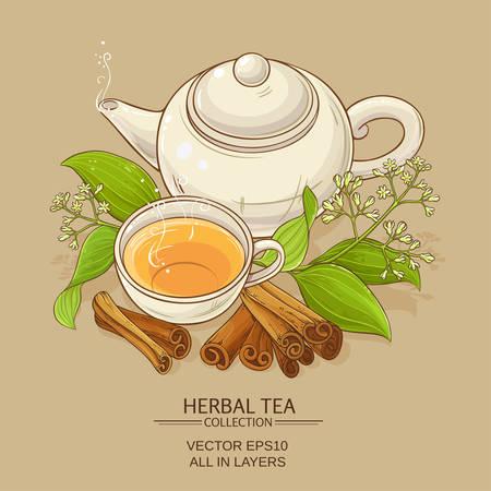 cinnamon tea illustration