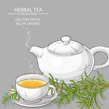rosemary tea illustration