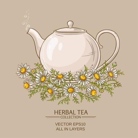 Kamille thee illustratie Stock Illustratie