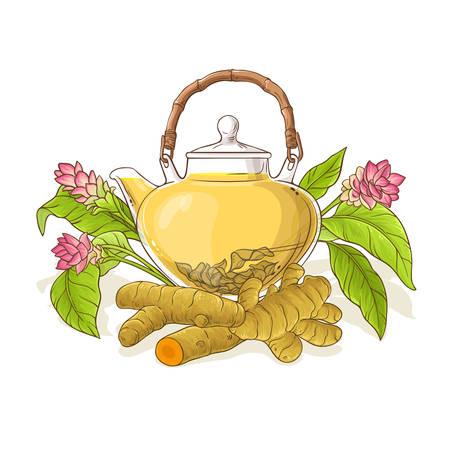 Kurkuma-Tee in der Teekannenillustration auf weißem Hintergrund