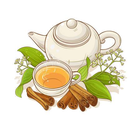 cinnamon tea in teapot illustration on white background