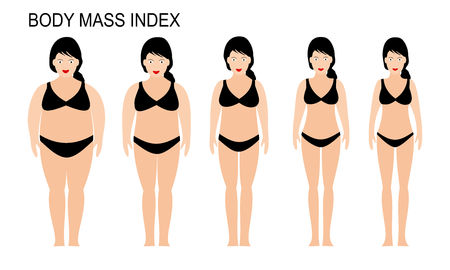 Vector illustration of woman silhouettes with light skin. Womens with different weight from normal to extremely obese. Weight loss concept.  Body mass index. Stock Illustratie