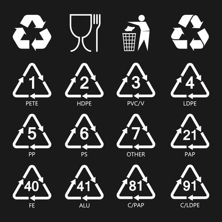 Packaging symbols set, resin icons, plastic wrapping, packing sign for food, recycle plastic packing labels, food safe