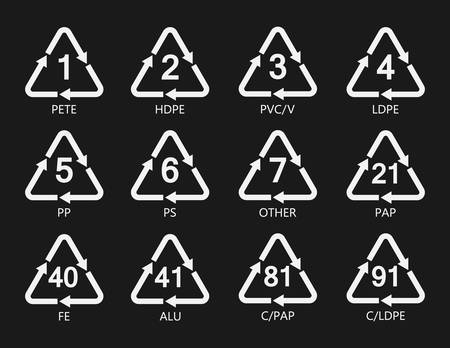 Resin identification code industrial icons set, marking of plastic products, recycling plastic materials code symbols.