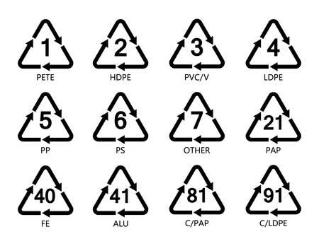 Hars identificatiecode industriële iconen set, markering van plastic producten, recycling van kunststof materialen codesymbolen