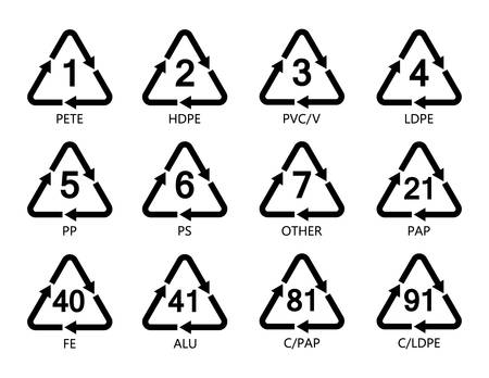 Resin identification code industrial icons set, marking of plastic products, recycling plastic materials code symbols