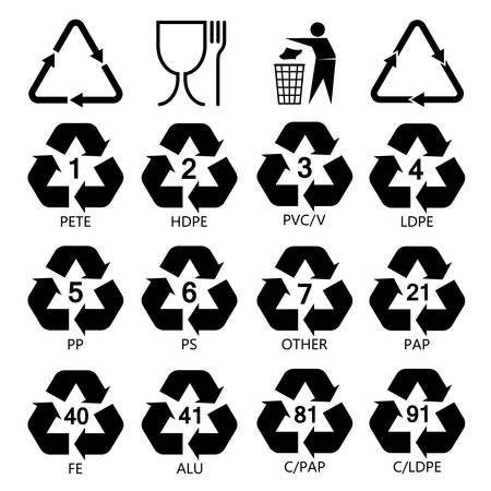 Resin identification code icons set. Marking of plastic products. Plastic package materials. Recycling symbols for packaging, Recycled symbols for packaging materials