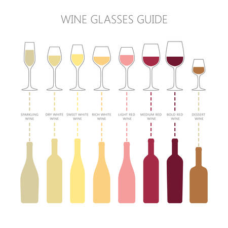 Wine glasses and bottles guide infographic. Colorful vector wine glass and wine bottle types icons. Types of wine info chart
