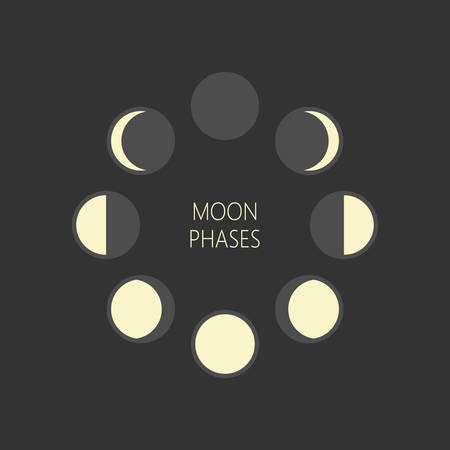Lunar phases round vector illustration. Moon phase cycle, new moon full moon icons.