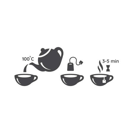 Tea preparation instruction vector icon. Tea mug, bag, teapot symbols. Vectores