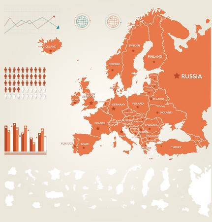 vintage world map: Infographic  illustration with Map of Europe Illustration