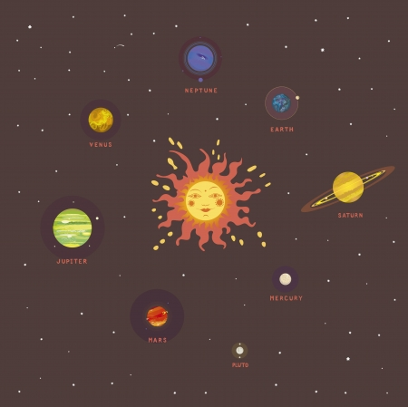 solar system retro view  print Vector