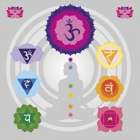 anahata: Silhouette donna in posizione yoga con i simboli di sette chakra e fiori di loto Vettoriali
