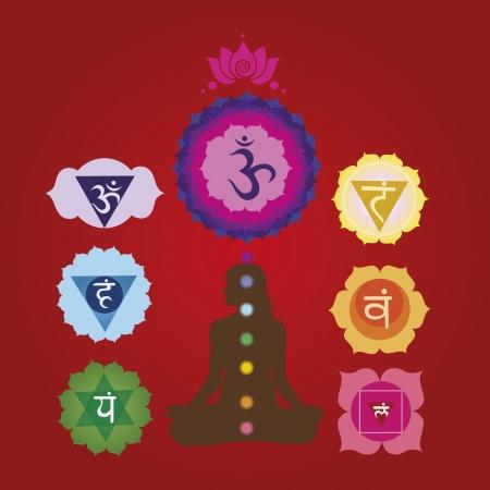 anahata: Silhouette donna con i simboli di sette chakras