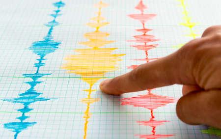 Sejsmologicznych urządzenie do pomiaru trzęsień ziemi. Aktywność sejsmologicznych żyć na kartce papieru pomiarowych. Zdjęcie Seryjne