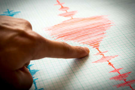 sismogr�fo: Seismological device for measuring earthquakes. Seismological activity lines on the sheet of measuring paper. Earthquake wave on graph paper. Vignette image. Human finger showing a detail.