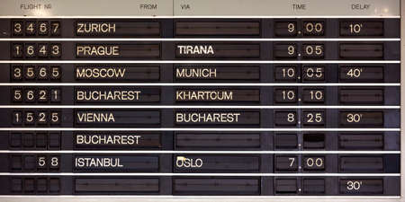 Old flight information display system. Split-flap (or just flap) display. Often used as a public transport timetable in airports or railway stations. Unique real Airport Display Screen.