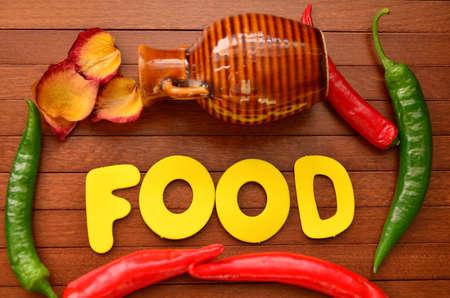 mitosis: word food