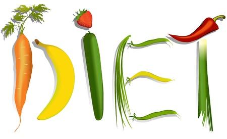 chive: Diet sign Illustration