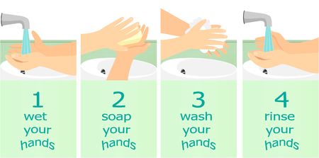 Washing hands instruction