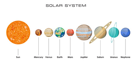 Illustration of our Solar System with Planets Vettoriali