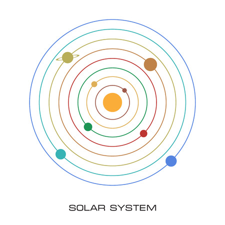 Vector Illustration of the Solar System on white background