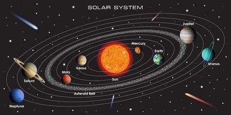 Sistema solar con planetas