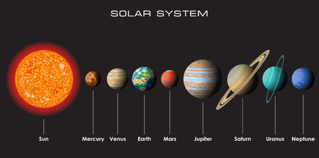 Vector Solar System with planets