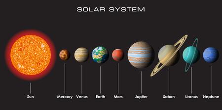 Vector Układ Słoneczny z planetami
