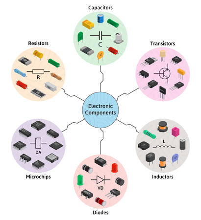 Big info graphic vector set of isometric electronic components. Collection of capacitors, resistors, diodes, transistors, microchips. Ilustrace