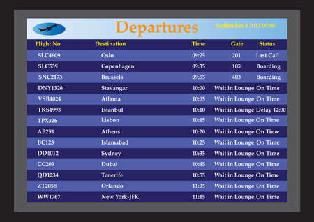 An Airport Departures monitor showing flight times flight status and destinations