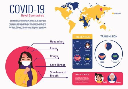 Coronavirus Infographic Vector Illustration, Covid 19 Symptoms Prevention and Transmission, Corona Banner Poster Flyer Template and Other Usage, virus 2020, Ncov 19 Map Spread Ilustração Vetorial