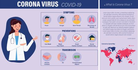 Coronavirus Infographic Vector Illustration, Covid 19 Symptoms Prevention and Transmission, Corona Banner Poster Flyer Template and Other Usage, Ncov 19 Map Spread Vettoriali
