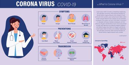 Ilustración de vector de infografía de coronavirus, prevención y transmisión de síntomas de Covid 19, plantilla de volante de cartel de banner de corona y otros usos, extensión de mapa de Ncov 19 Ilustración de vector