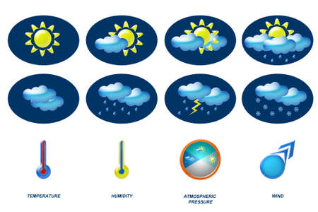 weather icons for forecast, meteorology, temperature, humidity, pressure and wind meters photo