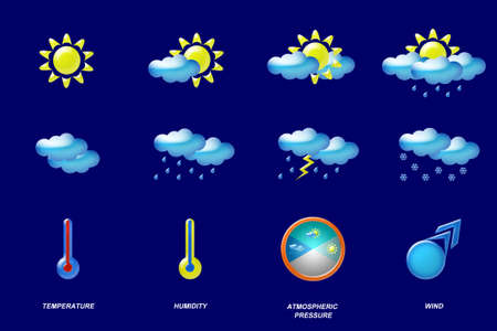 humidity: weather icons for forecast, meteorology, temperature, humidity, pressure and wind meters