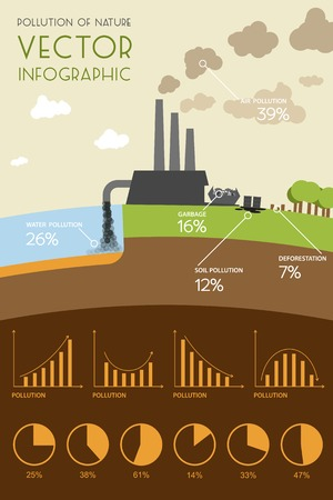 factory icon: Pollution of nature infographic. Vector flat design