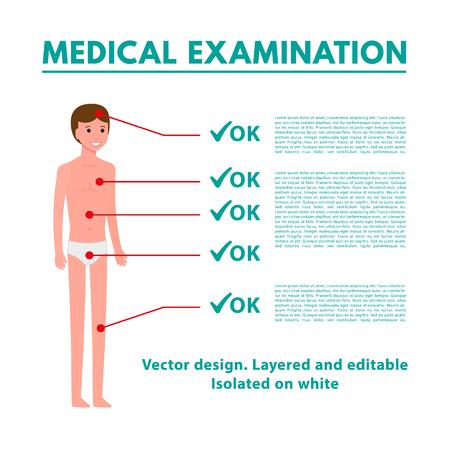 Medical examination infographic