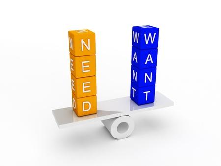 imbalance: needs and wants balance