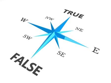la brújula dilema frente al verdadero concepto falso aisladas sobre fondo blanco