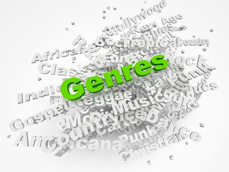 genre: Music genre in text graphics