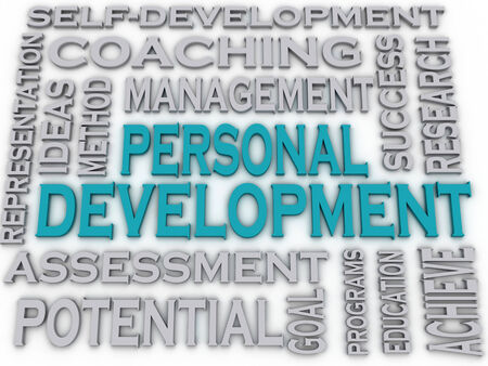 define: 3d imagen Personal development  issues and concepts word cloud background