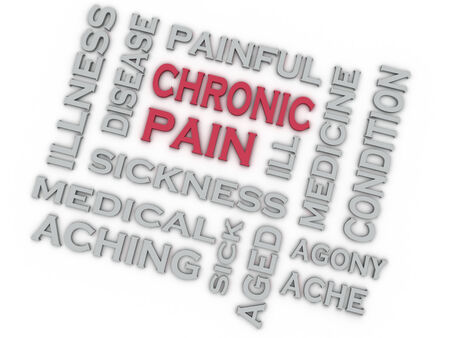 poorly: 3d image CHRONIC PAIN issues concept word cloud background
