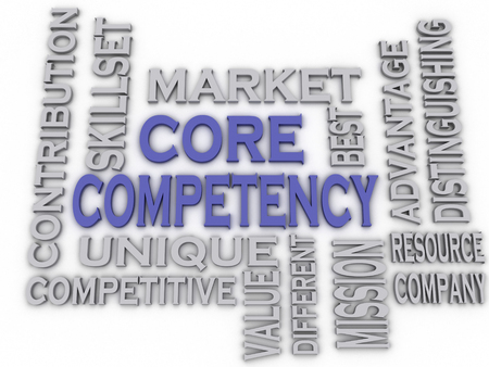 3d imagen Core Competency  issues concept word cloud background photo