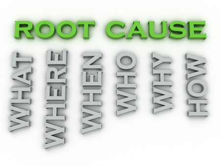 cause: 3d image root cause  issues concept word cloud background